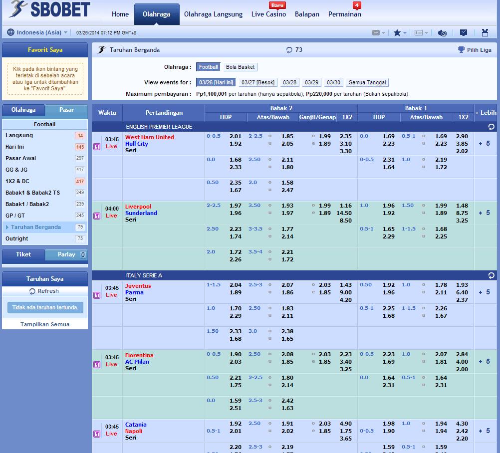 Tabel Judi Handicap dan Mix Parlay